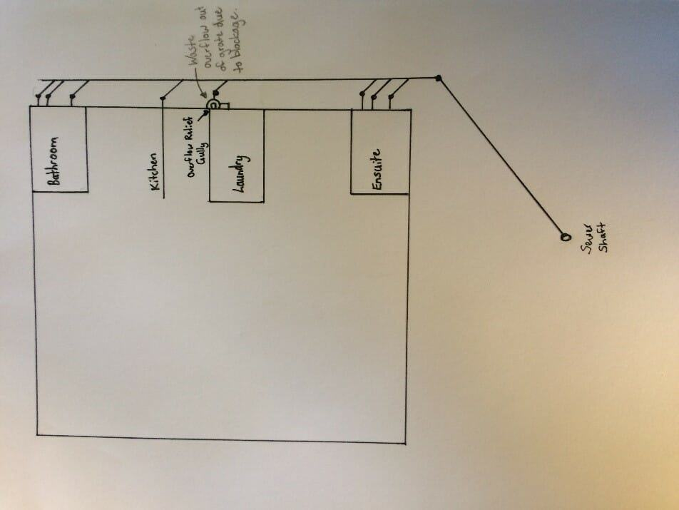 Sewer Diagram Perth Image Collections How To Guide And